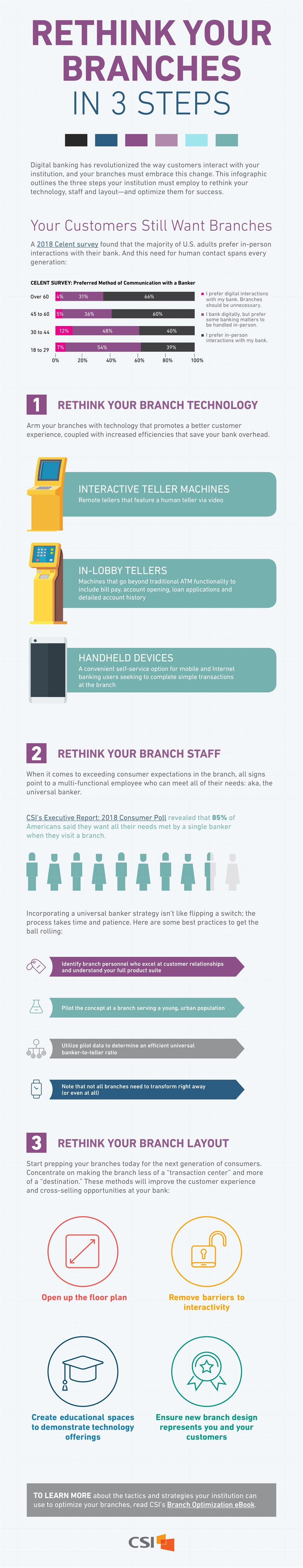 Infographic: Rethink Your Branches in 3 Steps