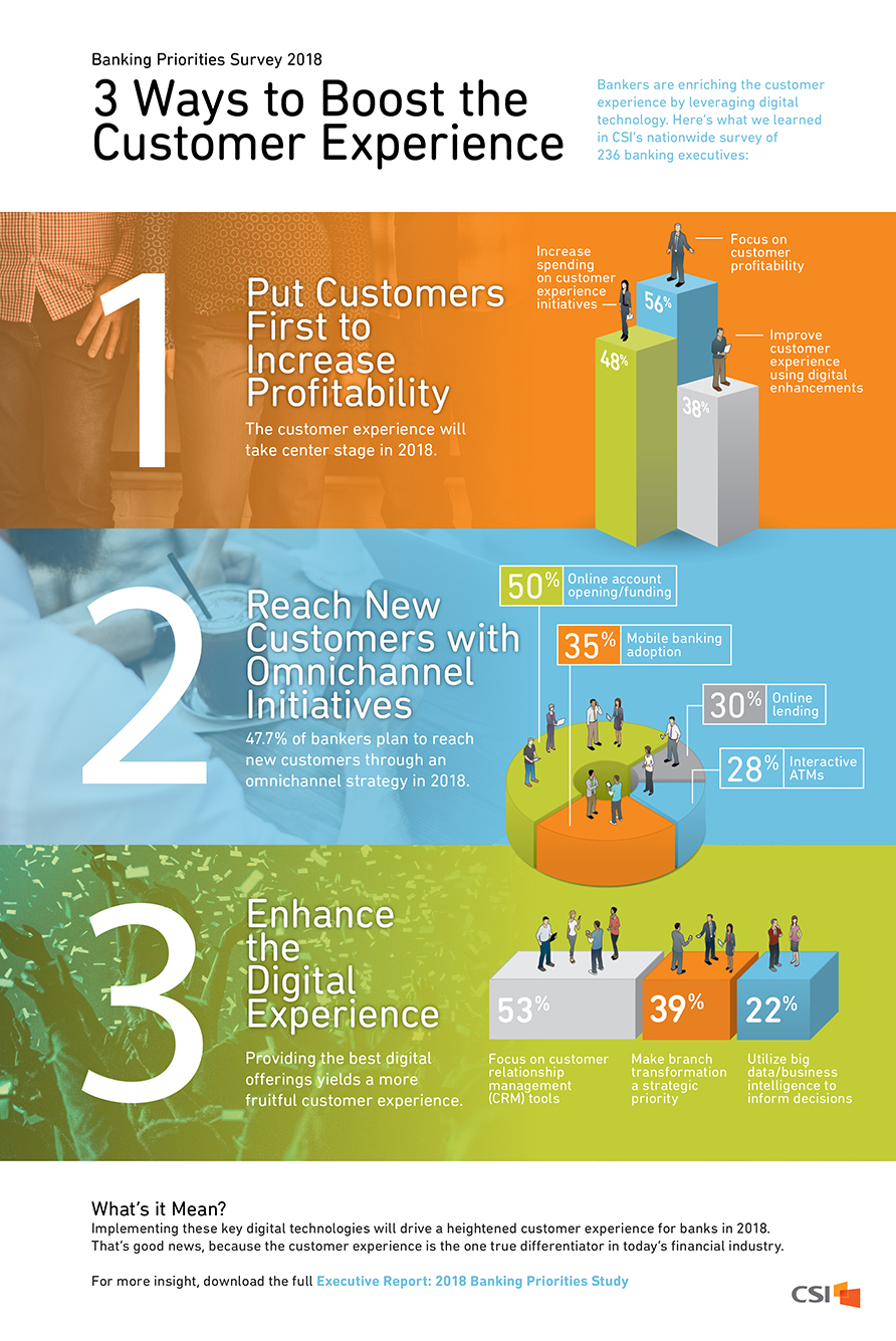 Infographic: 3 Ways to Boost the Customer Experience